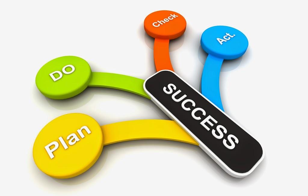 Comment piloter sur internet : 5 étapes pour établir un Plan web ou web marketing - 1