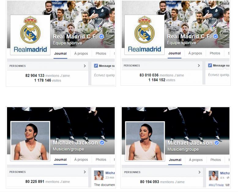 Est ce que les J'aime des Top pages Facebook ont chuté après 12 MARS ?
