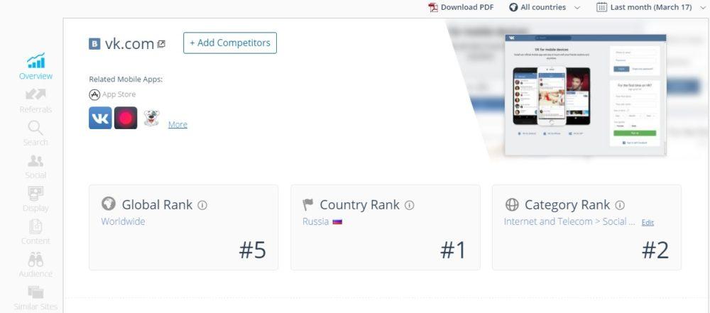 Classement Similar web de : Vk.com